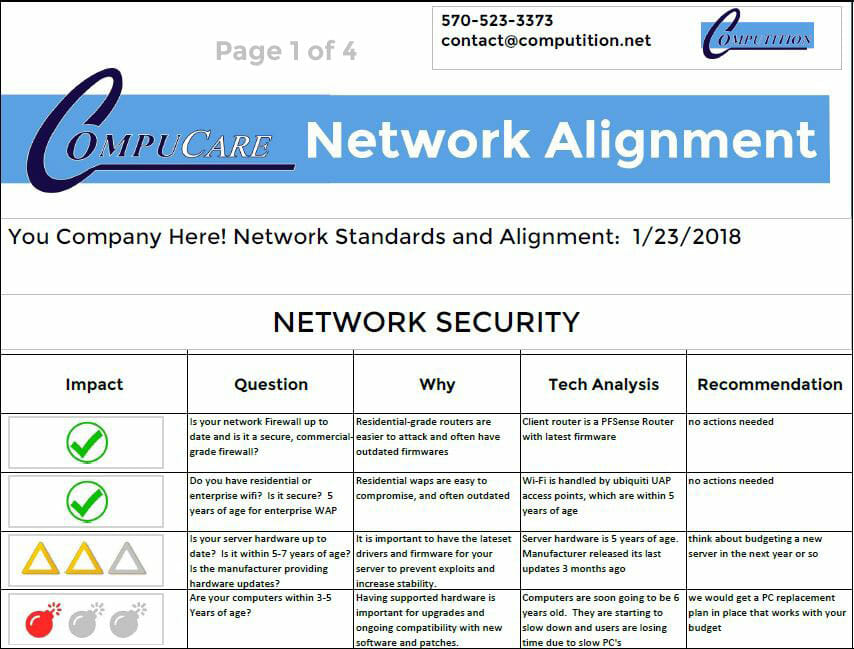 Is your network aligned?
